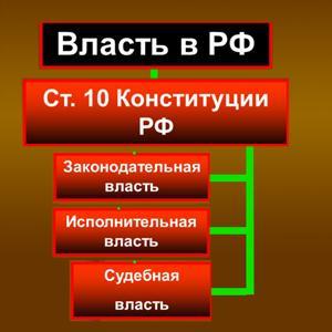 Органы власти Идринского